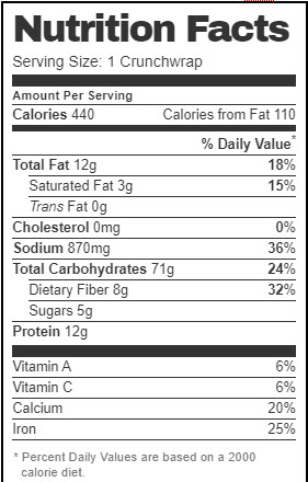 Taco Bell Nutrition Facts for Black Bean Crunchwrap Supreme (Vegan Version)