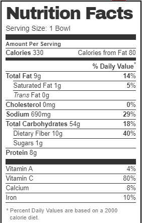 Taco Bell Nutrition Facts for Veggie Power Menu Bowl